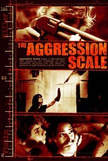 http://sinsofcinema.com/Images/Blog/Aggression%20Scale.jpg